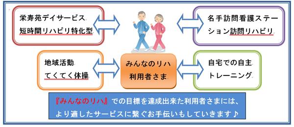 通リハ図.png